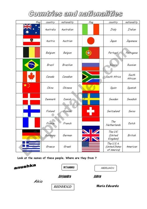 label  countries give  nationalities