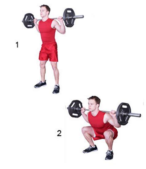 Bodybuilding oefeningen schema