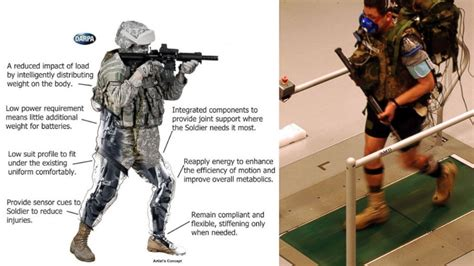 Body Armor That Lets Soldiers Act Like Iron Man