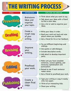 creative writing space ks2 best creative writing masters in uk discussion essay help