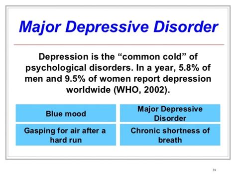 Depression Disorders Top 5 Mental Disorders Affecting Relationships
