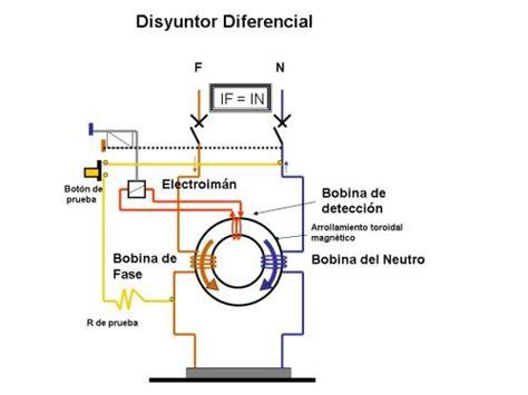 solucionado diferencial yoreparo