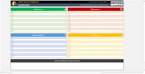 swot analysis template printable   excel spreadsheet