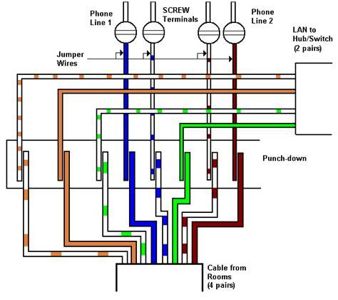 Tech Stuff Mixed Lan Telephone Wiring