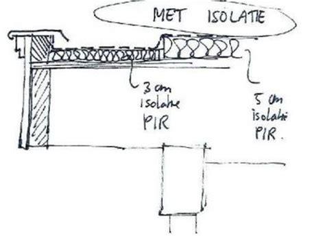 dakgoot dragers minimale dakopstand plat dak