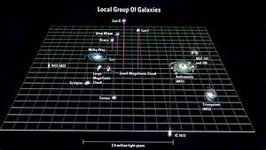 Names of Local Group Galaxies (page 2) - Pics about space