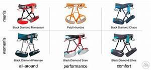 Rock Climbing Gear Guide  Harnesses