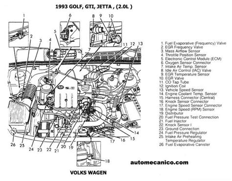 Engine Vr6 Harnes Diagram by 1999 Jetta Vr6 Engine Diagram Within Diagram Wiring And