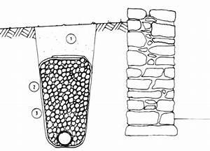 Comment Faire Un Drainage : technique de drainage 32 messages ~ Farleysfitness.com Idées de Décoration