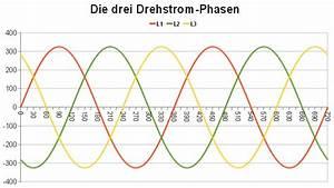 Strom Berechnen 3 Phasen : 3 x 220 volt sind 380 volt mathe mathematik elektrik ~ Themetempest.com Abrechnung