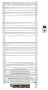 Thermor Seche Serviette : radiateur sche serviettes riva tendance soufflant ~ Premium-room.com Idées de Décoration