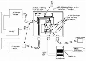 Go power 30a transfer switch hardwire for 30a circuit breaker wiring diagram