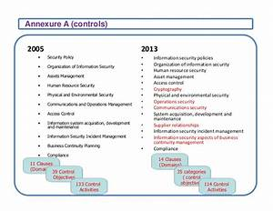 iso27001 implementation certification process overview With iso 27001 policy templates