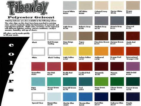 boat hull colors special colors gig harbor boat works dorsett paint color chart boat
