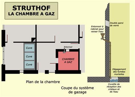 les chambres à gaz idees d chambre chambre a gaz dernier design pour