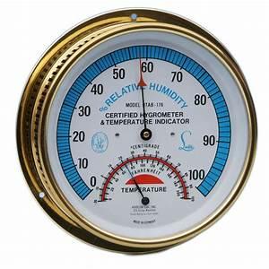 Precision Hygrometers