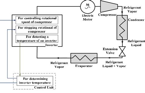 Schematic Inverter Air Conditioner Download