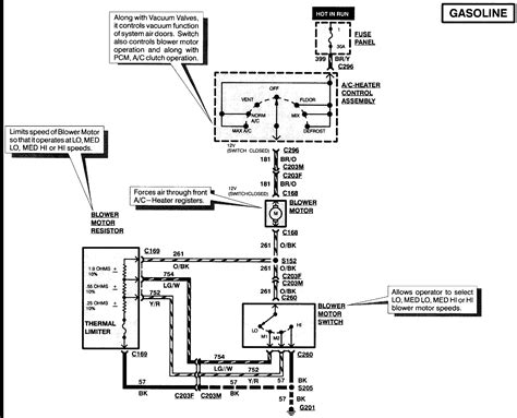1996 F350 Parking Light Wiring Diagram by 1995 Ford F 450 Air Conditioning Blower Dashboard Wiring