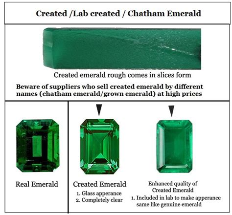 Created Emerald Rough, Created Emerald Faceted And Cabochon. Interesting Emerald. Largest Emerald. Big Emerald. Spinel Emerald. Best Quality Emerald. Funky Emerald. Muzo Emerald. Cat's Emerald