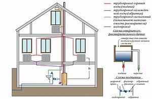 calcul puissance chauffage cheminee travaux de renovation With calcul puissance chauffage salle de bain