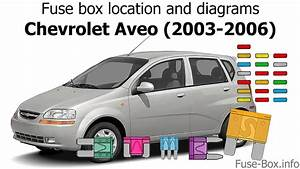 Fuse Box Location And Diagrams  Chevrolet Aveo  2003
