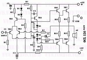 Elektronik  Power Amplifier Ocl 150watt