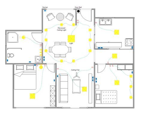 반셀프 인테리어 실전 #5 전기(배선)  계획 세우기, 콘센트 추가, 스위치, 조명 추가, 전기렌지 설치까지