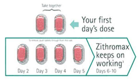zithromax z pak dosage for children