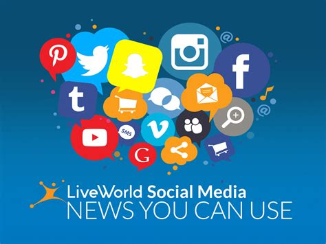 The Latest Advancement In Social Media Software