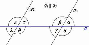 Winkel Berechnen übungen 7 Klasse : winkel an parallelen parallelverschiebung mathematik realschule klasse 7 ~ Themetempest.com Abrechnung