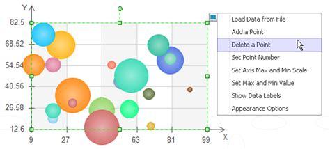 bubble plot templates  examples