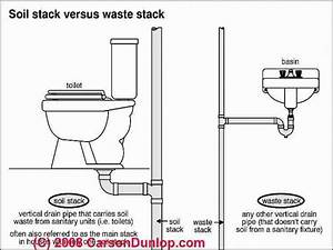 Latest Posts Under  Bathroom Plumbing
