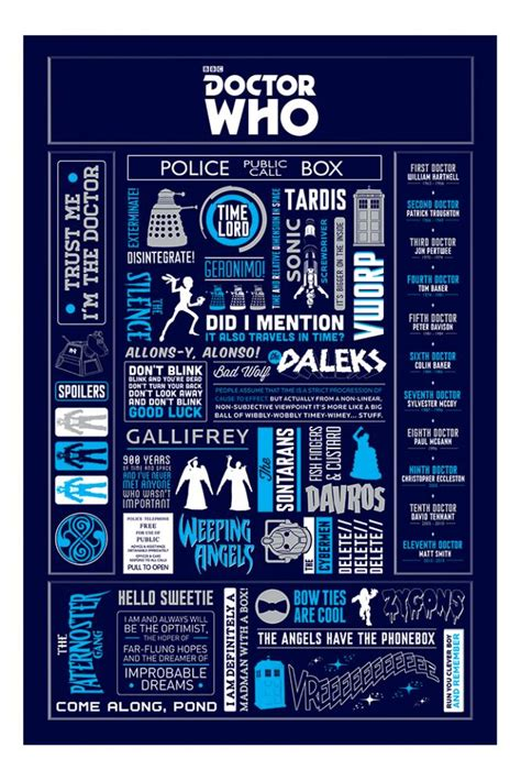 Doctor Who Wallpaper Tardis Doctor Who Poster Quotes Doctor Who Gifts Film Tv Merchandise Give The Dog A Bone