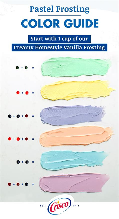 Coloring Pastel by Homestyle Vanilla Frosting Recipe In 2019