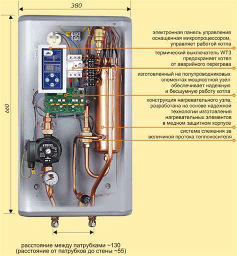 fonctionnement chaudiere au gaz murale artisan devis 224 clermont ferrand soci 233 t 233 zogfnn