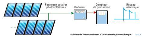 comment fonctionne une centrale photovolta 239 que cours de physique et de chimie