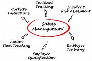 Important Are Safety Management Systems