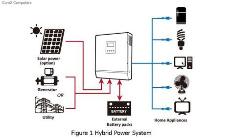 specification sheet buy online rct axpert 3k rct axpert mks ds 3000va 2400w hybrid pure