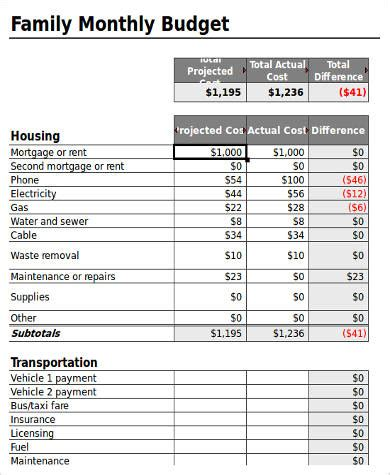 9+ Budget Worksheet Excel Samples  Sample Templates