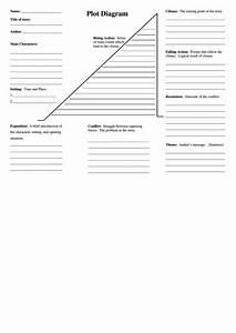 Plot Diagram Template  Blank  Printable Pdf Download