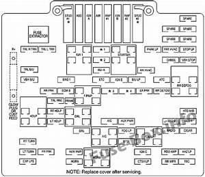 Diagram 2001 Chevy Silverado Under Hood Fuse Box Diagram Full Version Hd Quality Box Diagram Diagramborjah Unanimaleundono It
