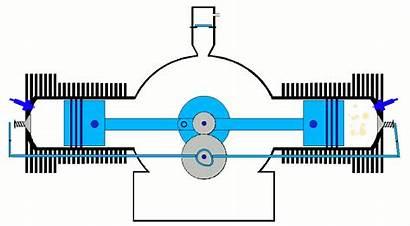 Takt Engine Motor 2cv Animation Flat Twin