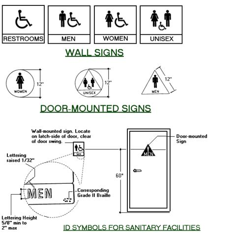 ada restroom sign height stunning 70 bathroom sign regulations design inspiration