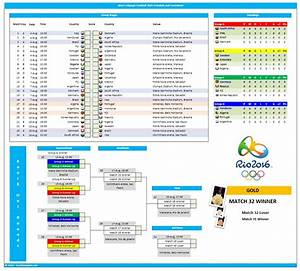 Men's Olympic Football 2016 Schedule and Office Pool ...