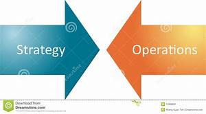 Strategy Operations Business Diagram Stock Illustration