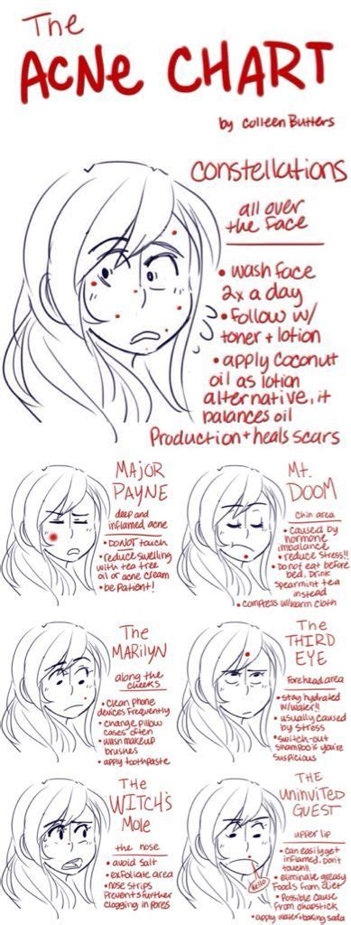 acne chart       funny   relateable  acne chart fave