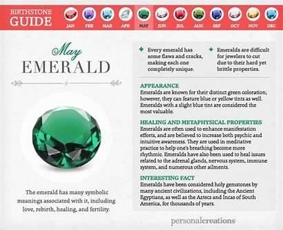 Birthstone Birthstones Month Guide Cool Different Emerald