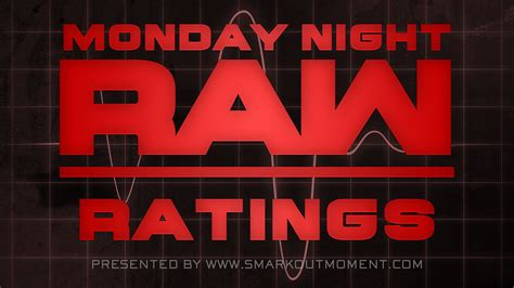 wwe monday night raw  nielsen ratings report