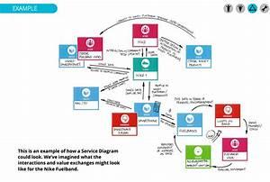 Block Diagram Iot