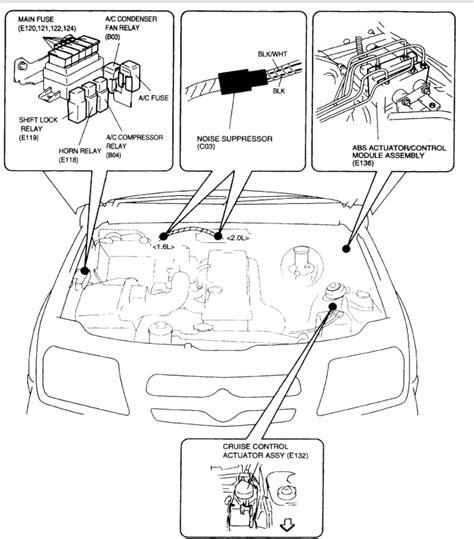 location  interior fuse box electrical problem  cyl
